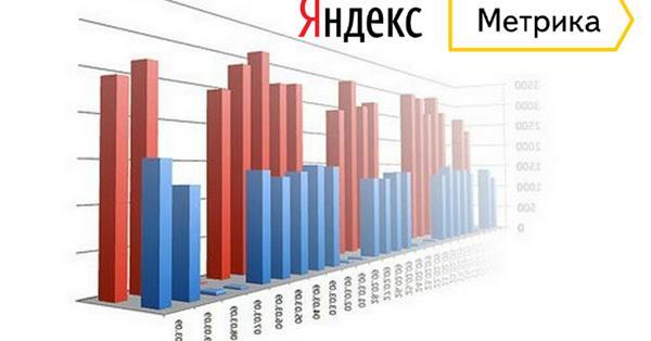 В Метрике появилась возможность передачи данных в виде параметров посетителей