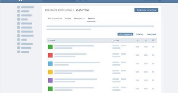 Расширенная статистика записей стала доступна сообществам ВКонтакте, набравшим 5 тыс. участников