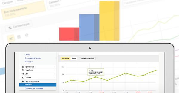 AppMetrica начала измерять эффективность ремаркетинг-кампаний для мобильных приложений