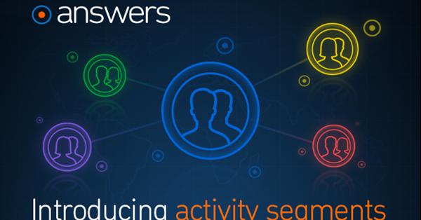 Twitter Answers поможет удержать пользователей приложения