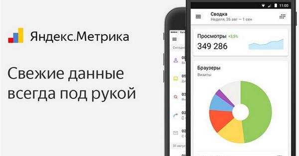 У Метрики появилось мобильное приложение для iOS и Android