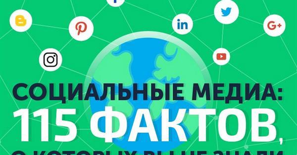 115 фактов о социальных медиа (Инфографика)