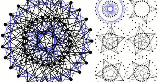 Построение графов по влиянию ссылочного ранжирования