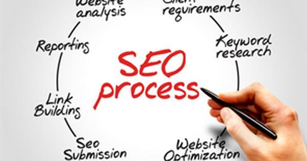 6 заблуждений о SEO, которые могут погубить ваш интернет-маркетинг