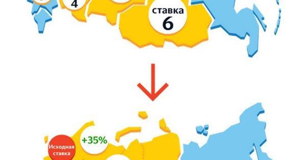 В Директе появились корректировки ставок по региону показов