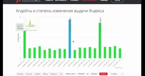 Бесплатный анализатор выдачи Яндекса от «Пиксель Тулс»