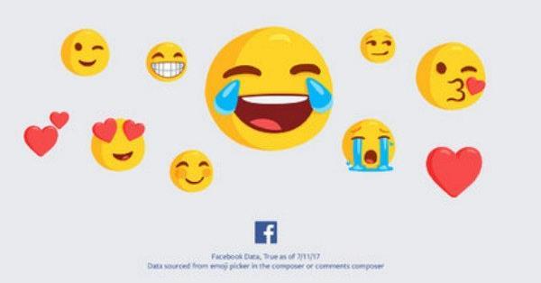 Каждый день в Facebook люди обмениваются 60 миллионами эмодзи