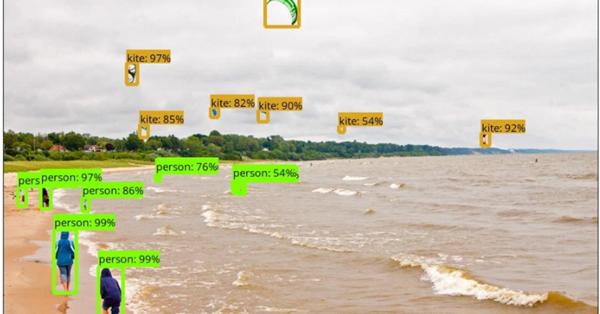 Google открыл исходный код технологии распознавания объёктов