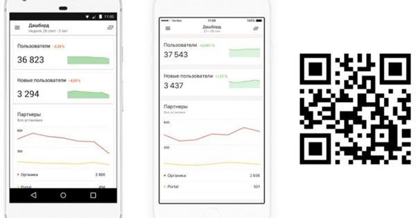 Вышла первая версия мобильного приложения AppMetrica