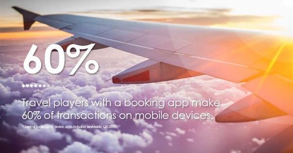 Criteo: 60% мобильных покупок в индустрии туризма совершаются в приложениях