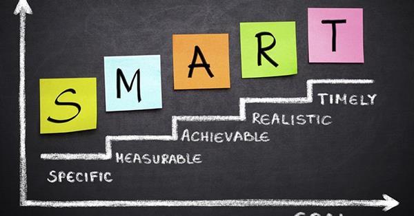 Как использовать SMART-цели в SEO
