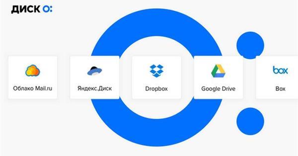 Диск-О: представил клиент для протокола S3 для бизнеса и разработчиков