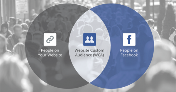 Facebook внёс изменения в работу с пользовательскими аудиториями