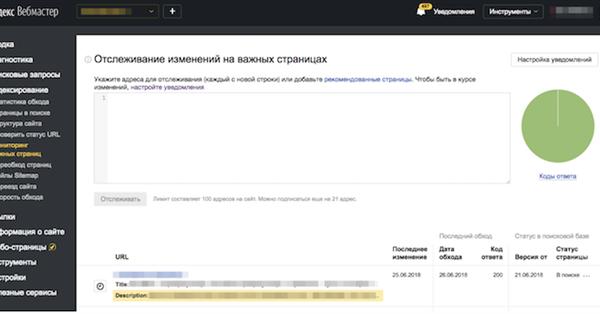 Яндекс.Вебмастер расширил функционал мониторинга важных страниц