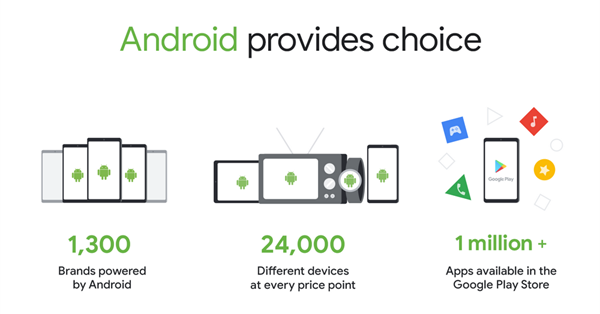 Google не согласен с решением Еврокомиссии по делу Android