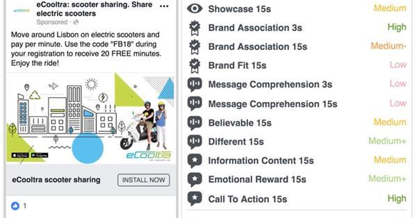 Facebook анонсировал новый инструмент для оценки рекламы