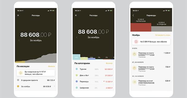 В приложении Яндекс.Деньги появился анализ расходов
