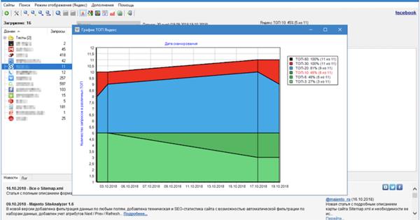 Вышла новая версия PositionMeter c проверкой значения параметра ИКС