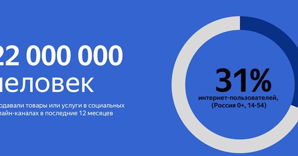 Рынок социальной коммерции в России — исследование
