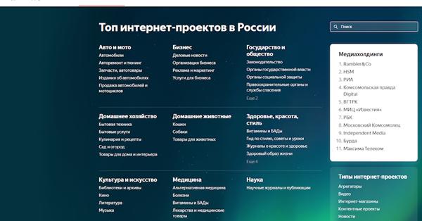 Что не так с рейтингом популярных интернет-проектов Яндекса