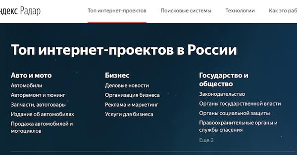Яндекс открыл доступ к Топу самых популярных интернет-проектов