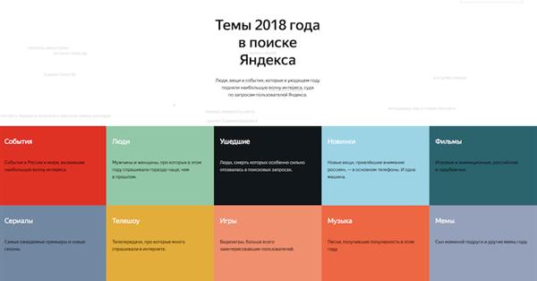 Темы 2018 года в поиске Яндекса