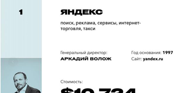 Яндекс - самая дорогая компания рунета по версии Forbes