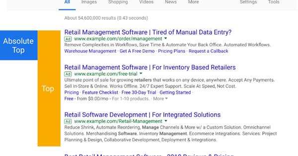 Google Ads отказывается от метрики «средняя позиция»