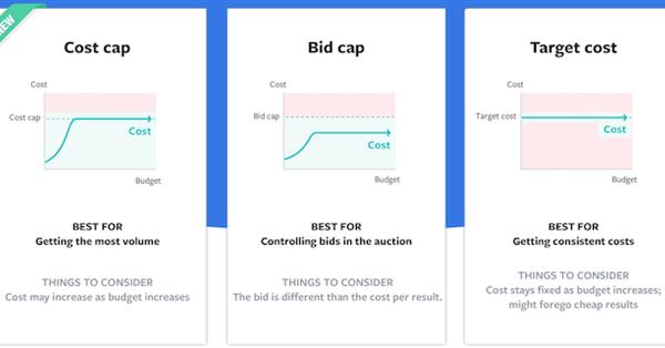 Facebook представил новую стратегию управления ставками