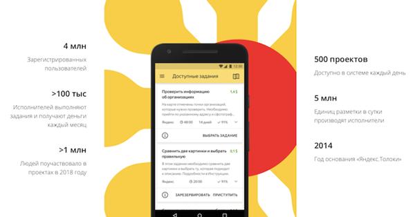 Яндекс.Толока запускает партнерскую программу