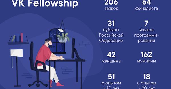 ВКонтакте назвала лауреатов VK Fellowship 2019