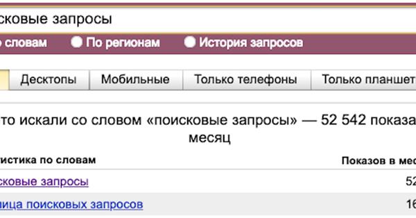 Яндекс.Вебмастер проводит опрос о работе с запросами