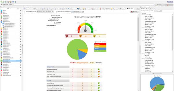 Вышла новая версия SiteAnalyzer со вкладкой Дашборд