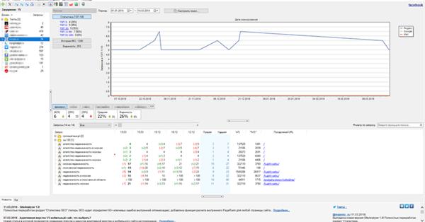 Вышла новая версия PositionMeter с обновленной визуализацей статистики