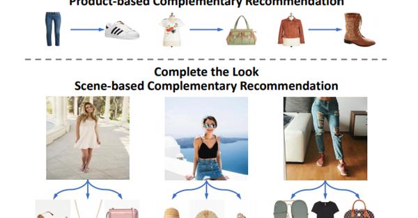 Pinterest разработал новый инструмент визуального поиска – Complete the Look