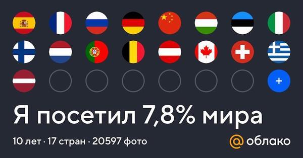 Облако Mail.ru научилось определять посещенные страны по фотографиям
