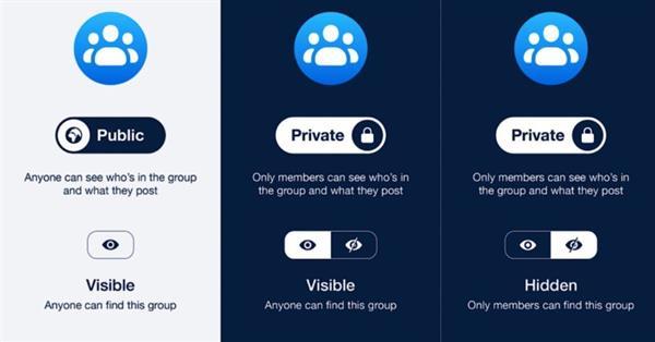 Facebook вводит только два уровня конфиденциальности для групп