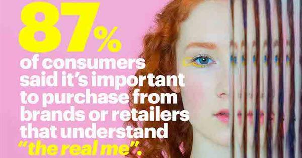 Accenture: 69% покупателей готовы отказаться от бренда из-за агрессивного сбора данных