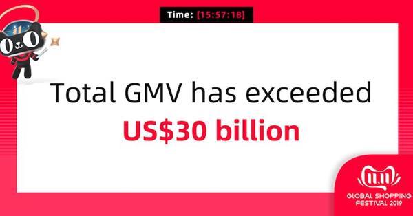 Еще не завершившийся День холостяка принес Alibaba Group $30 млрд