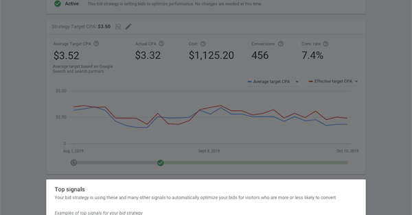 Google Ads обновил отчёт о стратегии назначения ставок