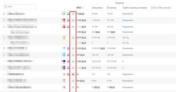 Яндекс.Вебмастер перестал отображать title