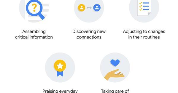 Google: как изменилось поисковое поведение в период пандемии