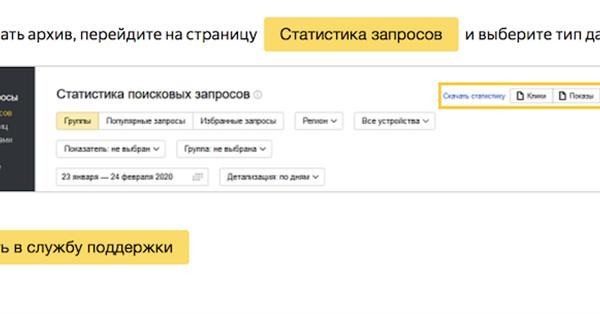 Яндекс.Вебмастер тестирует доступ к расширенной статистике по сайту