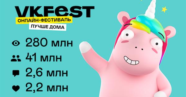 Трансляции VK Fest собрали 280 миллионов просмотров