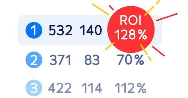 В Яндекс.Метрике появился отчет для сравнения окупаемости рекламных каналов