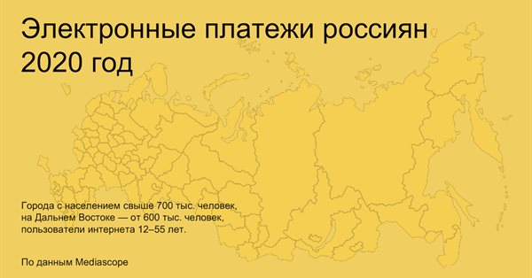 Самые популярные платежные сервисы рунета - Сбербанк Онлайн и Яндекс.Деньги