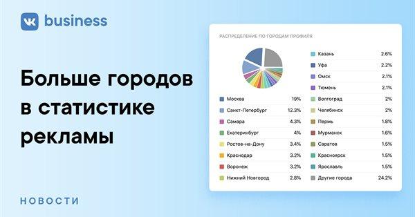 В статистике объявлений ВКонтакте стало отображаться больше городов