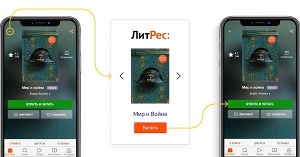 Яндекс тестирует ретаргетинг по in-app событиям в смарт-баннерах