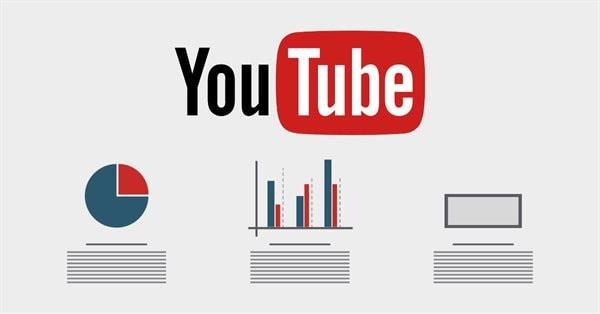 В YouTube Analytics появился отчёт по источникам трафика