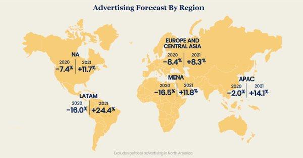 GroupM улучшила глобальный прогноз развития рекламного рынка на ближайшие годы